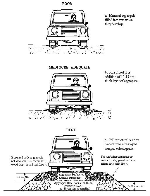 road grade illustrations