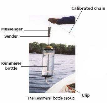 kemmerer bottle diagram